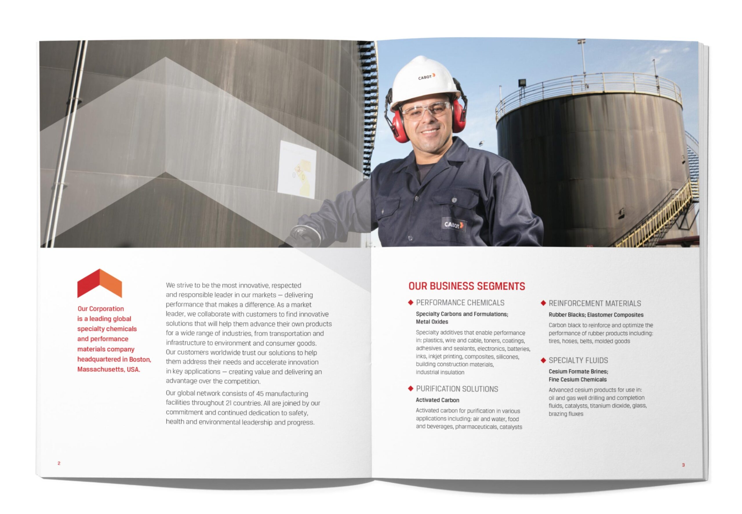 Corporate Annual Report spread 2