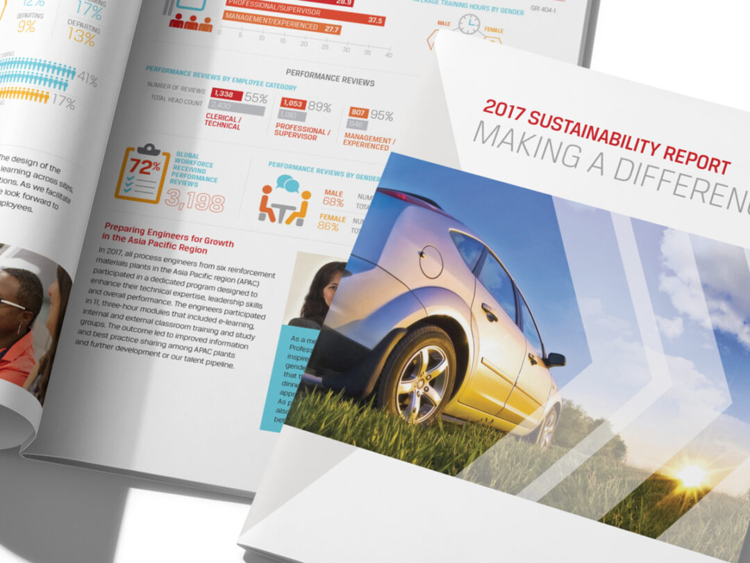 Corporate sustainability report
