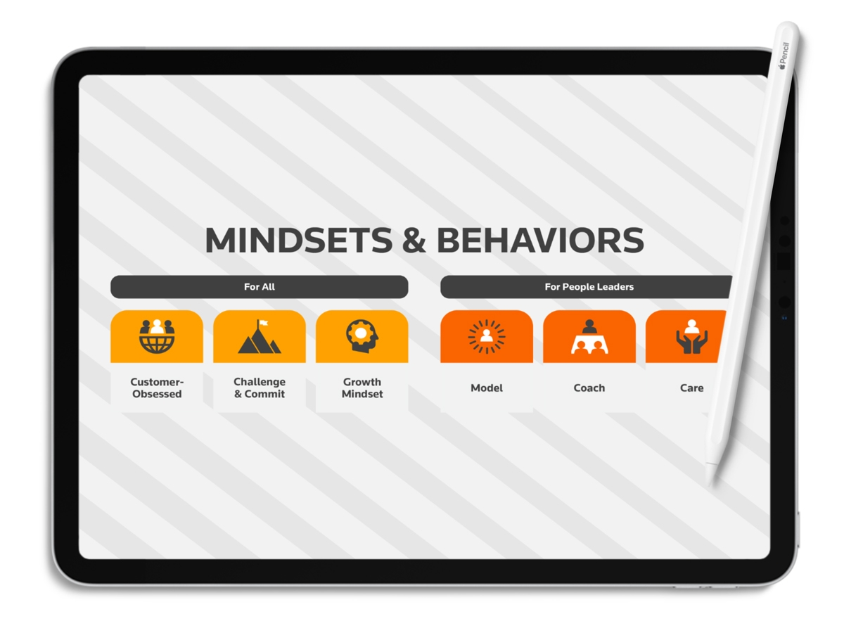 Thomson Reuters Mindsets and Behaviors corporate campaign